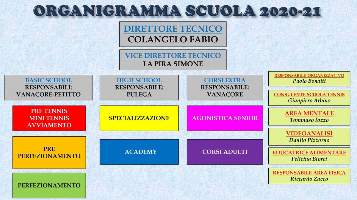 SCUOLA-2020-2021