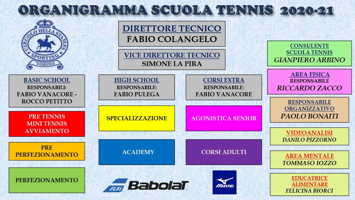 organigramma-scuola-tennis-20-21