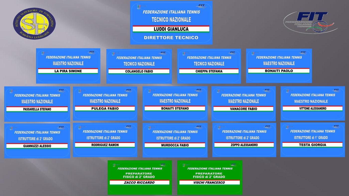 sporting-torino-staff-tecnico
